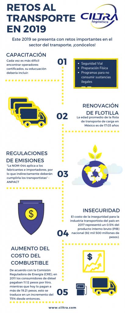Retos-al-transporte-de-carga-2019